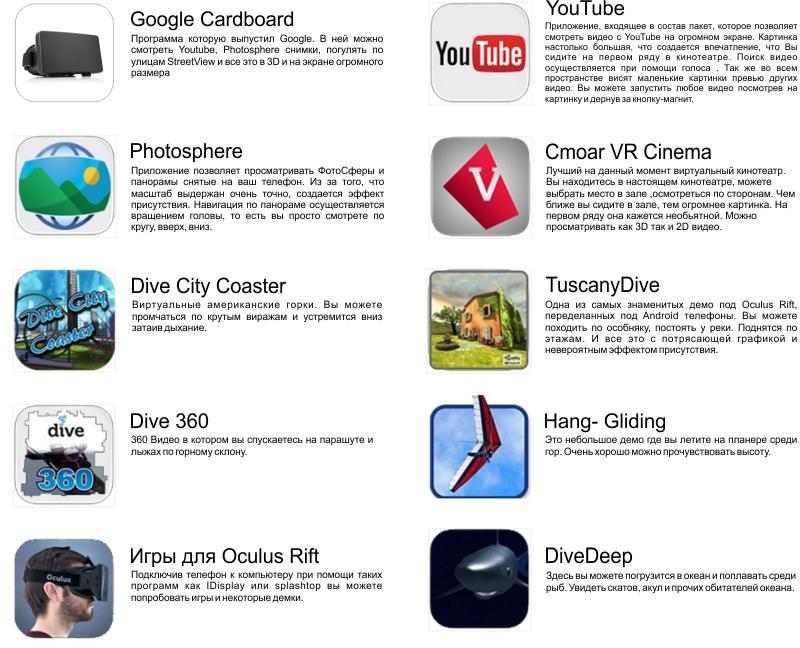 Какое приложение скачать для очков виртуальной реальности
